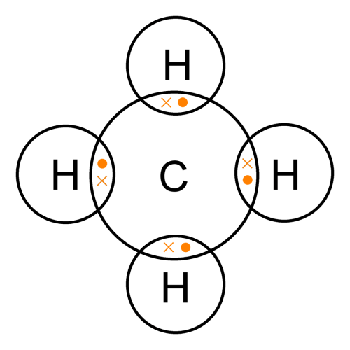small resolution of which of the following will cause the molecule to become an ion