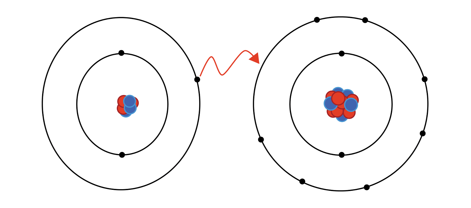 hight resolution of in the diagram what does the blue and red circles represent