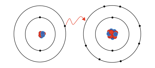 small resolution of in the diagram what does the blue and red circles represent