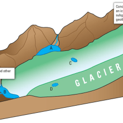 Glacial Till Diagram Electrical Wiring In House Erosion And Deposition By Glaciers Lesson 0006 Tqa