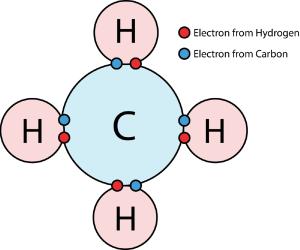 chemical bonding (lesson 0107)  TQA explorer