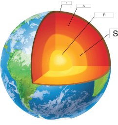 which is the liquid portion of the earth s core  [ 1500 x 1500 Pixel ]