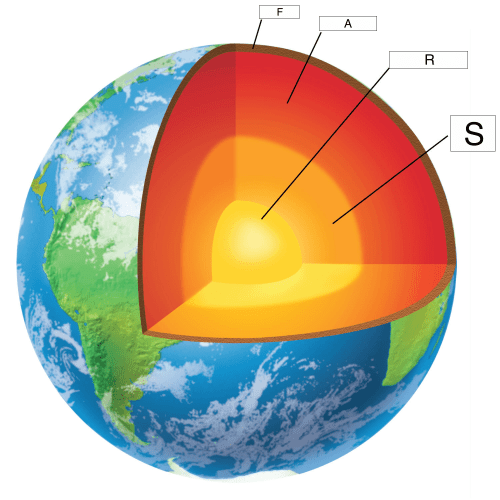 small resolution of which is the liquid portion of the earth s core