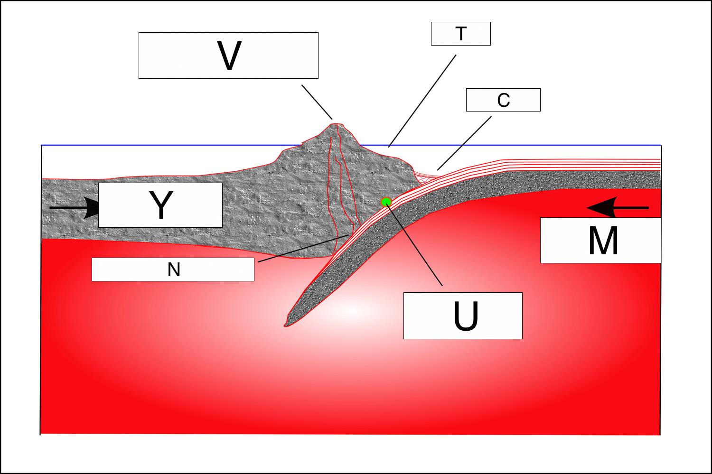 earthquake diagram with labels 1999 mitsubishi galant radio wiring theory of plate tectonics lesson 0078 tqa explorer