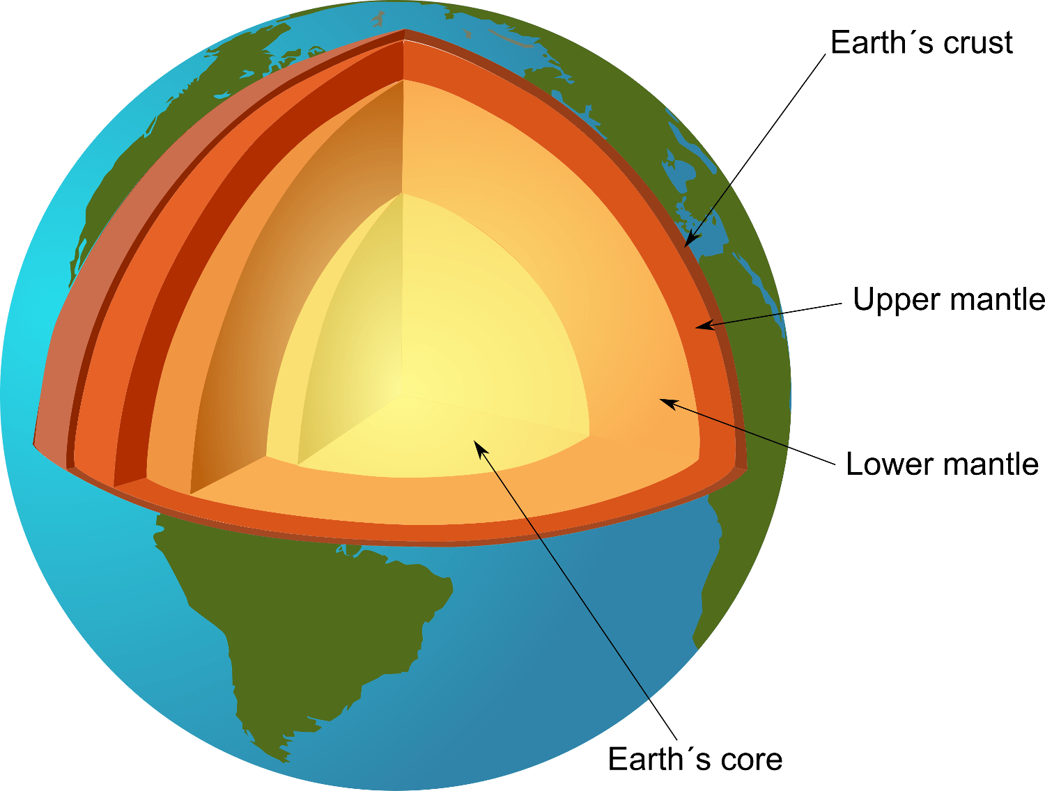 structure of the earth diagram to label ttt for 0 8 carbon steel inside lesson 0075 tqa explorer