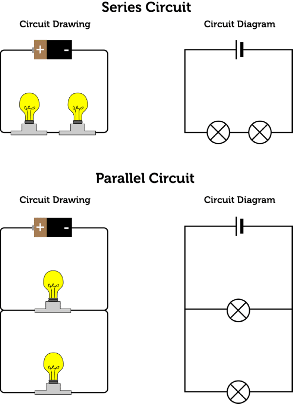 Magnificent Understanding Electrical Circuits Adornment
