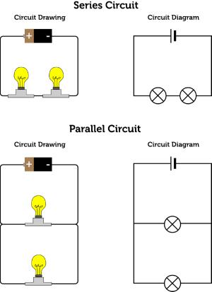 electric circuits (lesson 0759)  TQA explorer