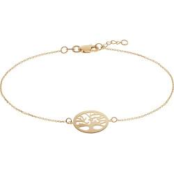 14k Gold Tree of Life Bracelet, Women's, Size: 7.5″, Yellow