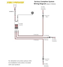 serious complete system wiring diagram [ 1937 x 1937 Pixel ]