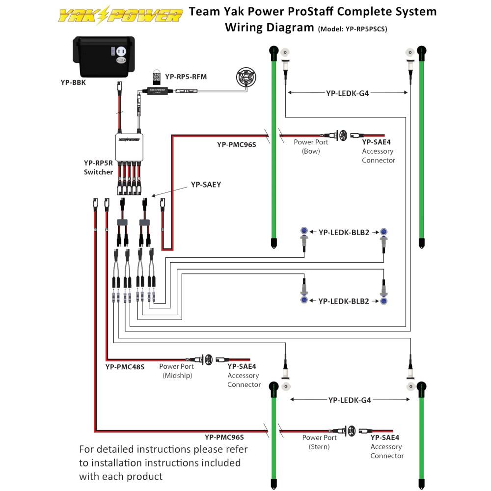 medium resolution of wiring diagram power pro wiring diagram centre wiring diagram power from switch leg prostaff complete system