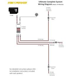 power wire diagram wiring diagram paperpower wire diagram wiring diagram week usb power wire diagram power [ 1937 x 1937 Pixel ]