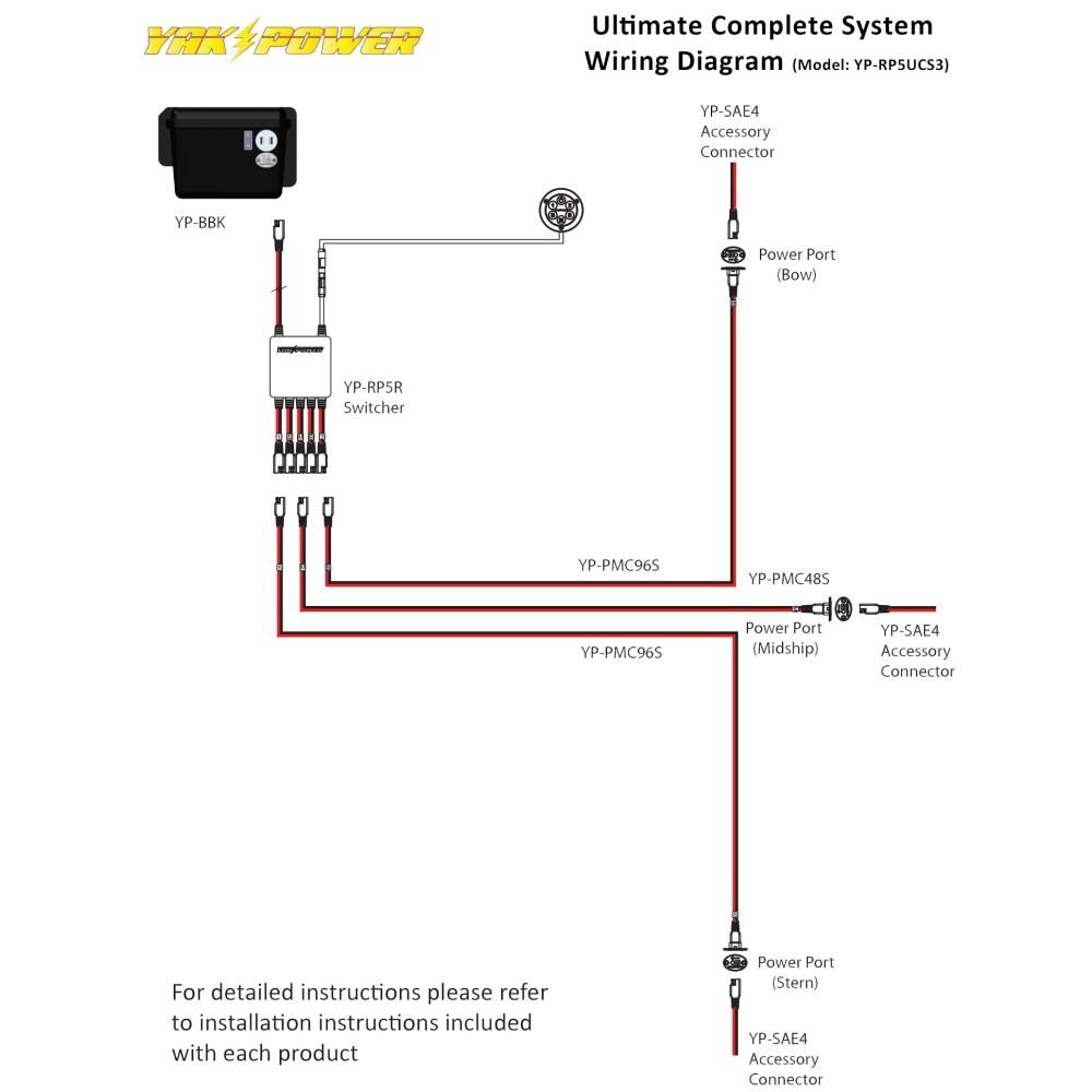 medium resolution of power wire diagram wiring diagram paperpower wire diagram wiring diagram week usb power wire diagram power