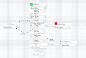 Nifi Database Lookup