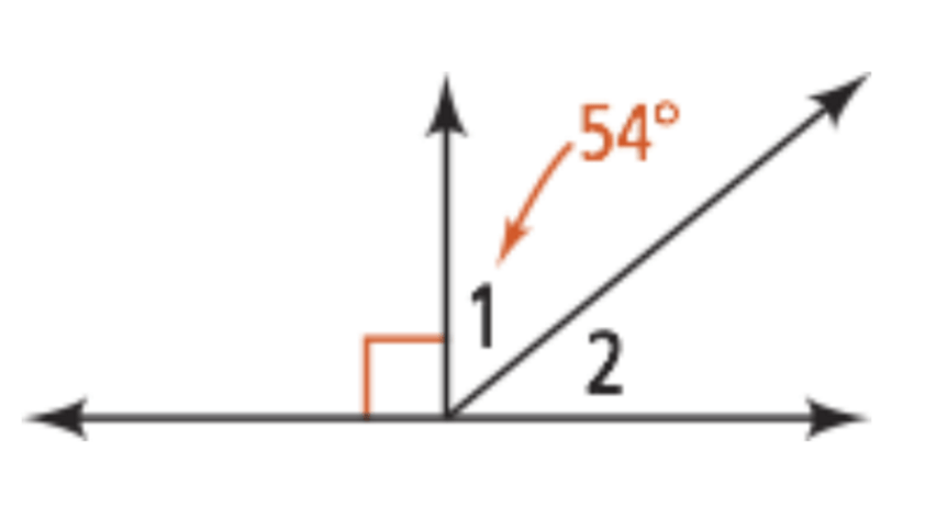 Geometry 3-8 Complete Lesson: Slopes of Parallel and