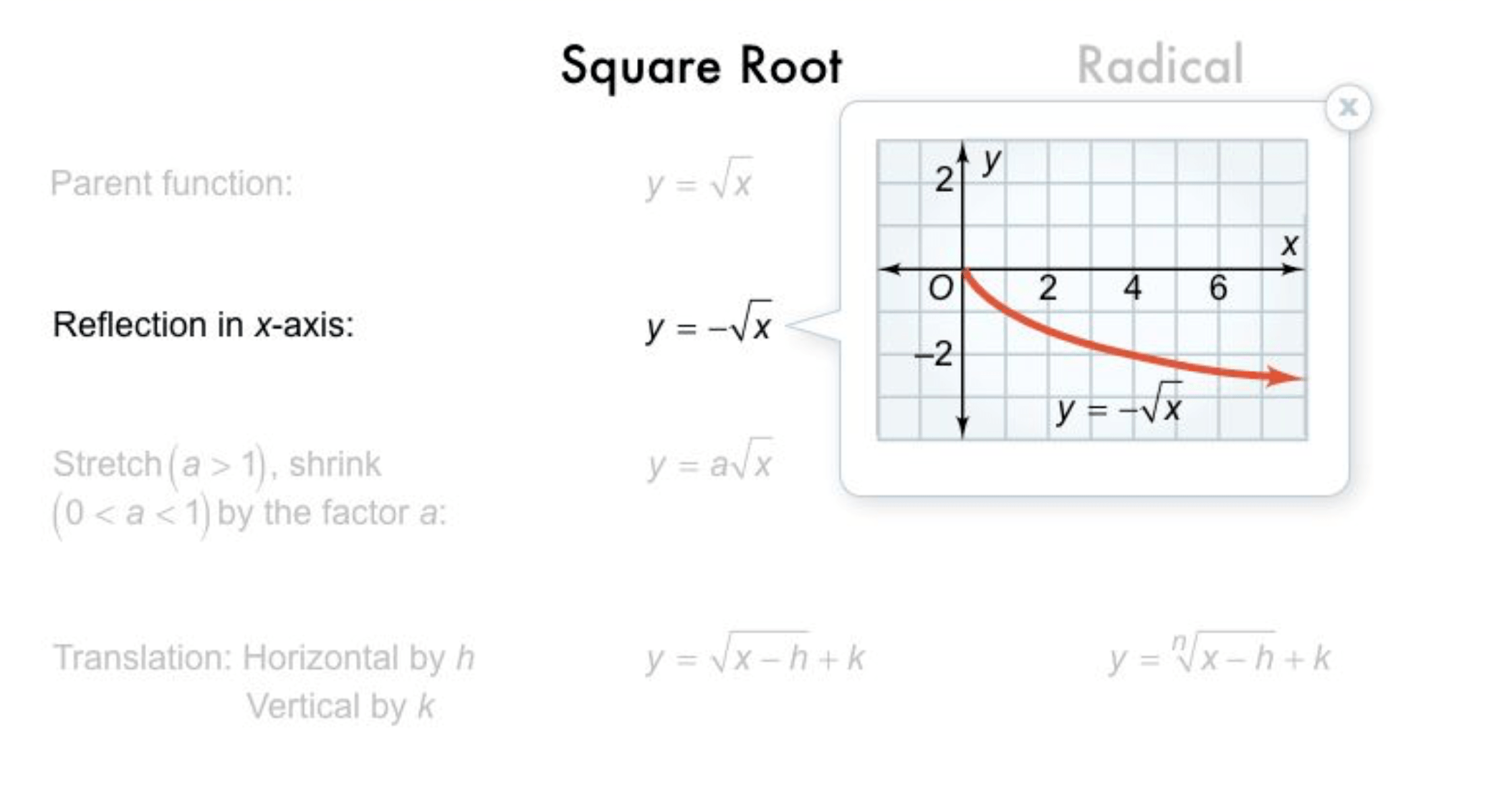 Algebra 2 6-8 Complete Lesson: Graphing Radical Functions