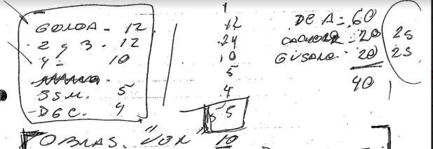El cuaderno que llevó a la cárcel a Potocar: anotaciones de supuestos pagos de