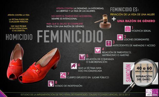 El delito de feminismo en México. (Gráfica: OCNF)