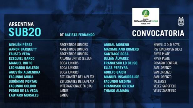 Los 23 citados por Batista (Twitter: @Argentina)