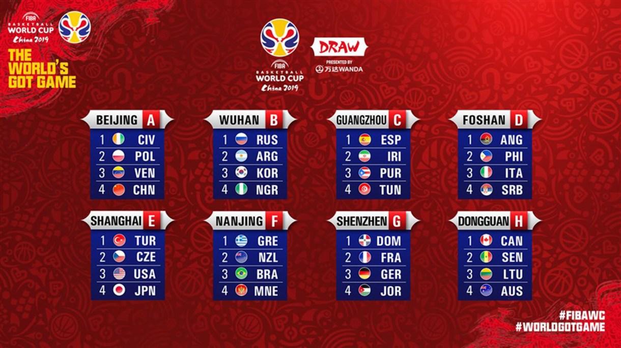 Así quedaron las zonas del Mundial FIBA China 2019. (FIBA)