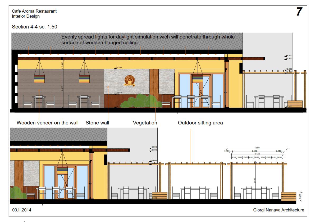 BUAT TESTING DOANG Restaurant Modern Landscape Entrance