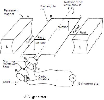 Power Wire Brush Machine Power Trowel Machine Wiring