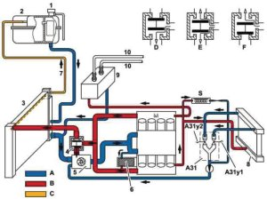 Cooling System Complications: Auxiliary Water Pumps