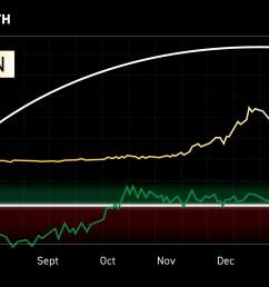 chart [ 1920 x 1080 Pixel ]
