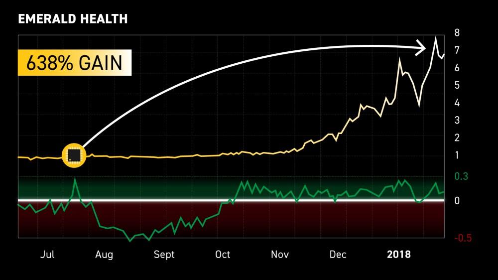 medium resolution of chart