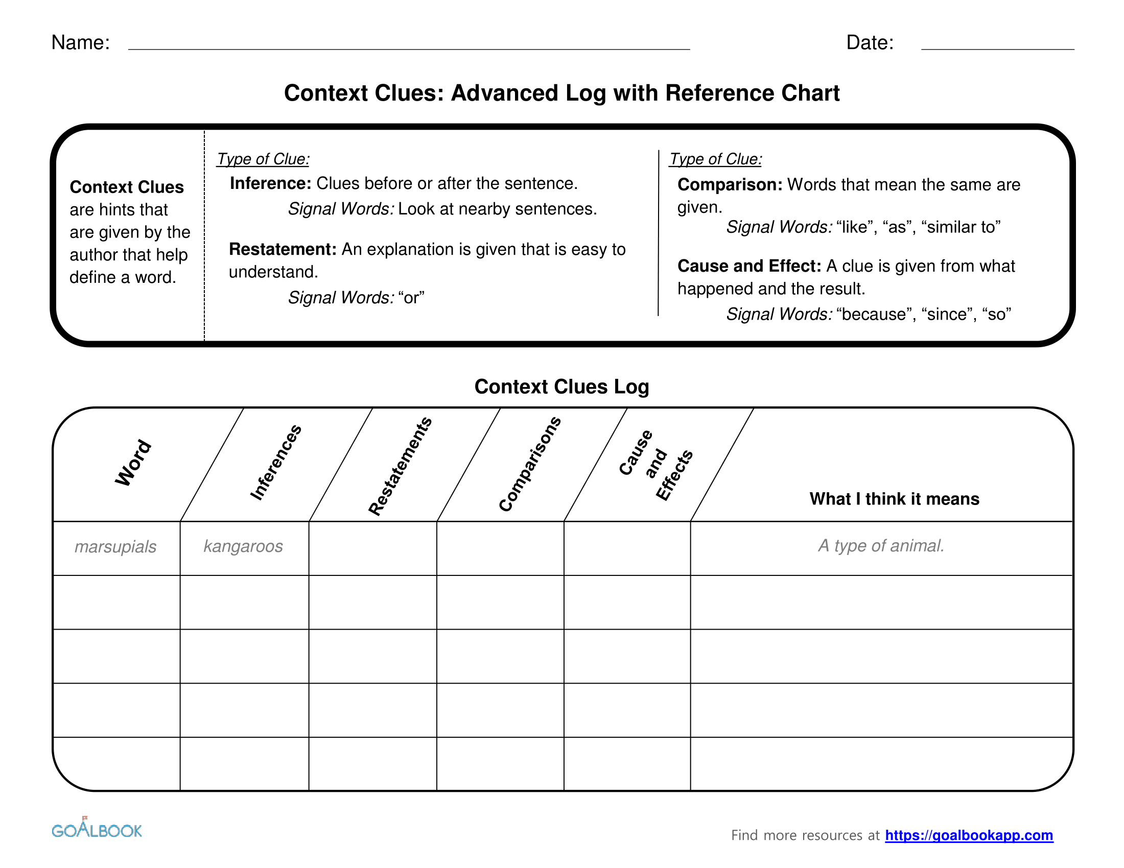 Examples Of Context Clues Worksheet