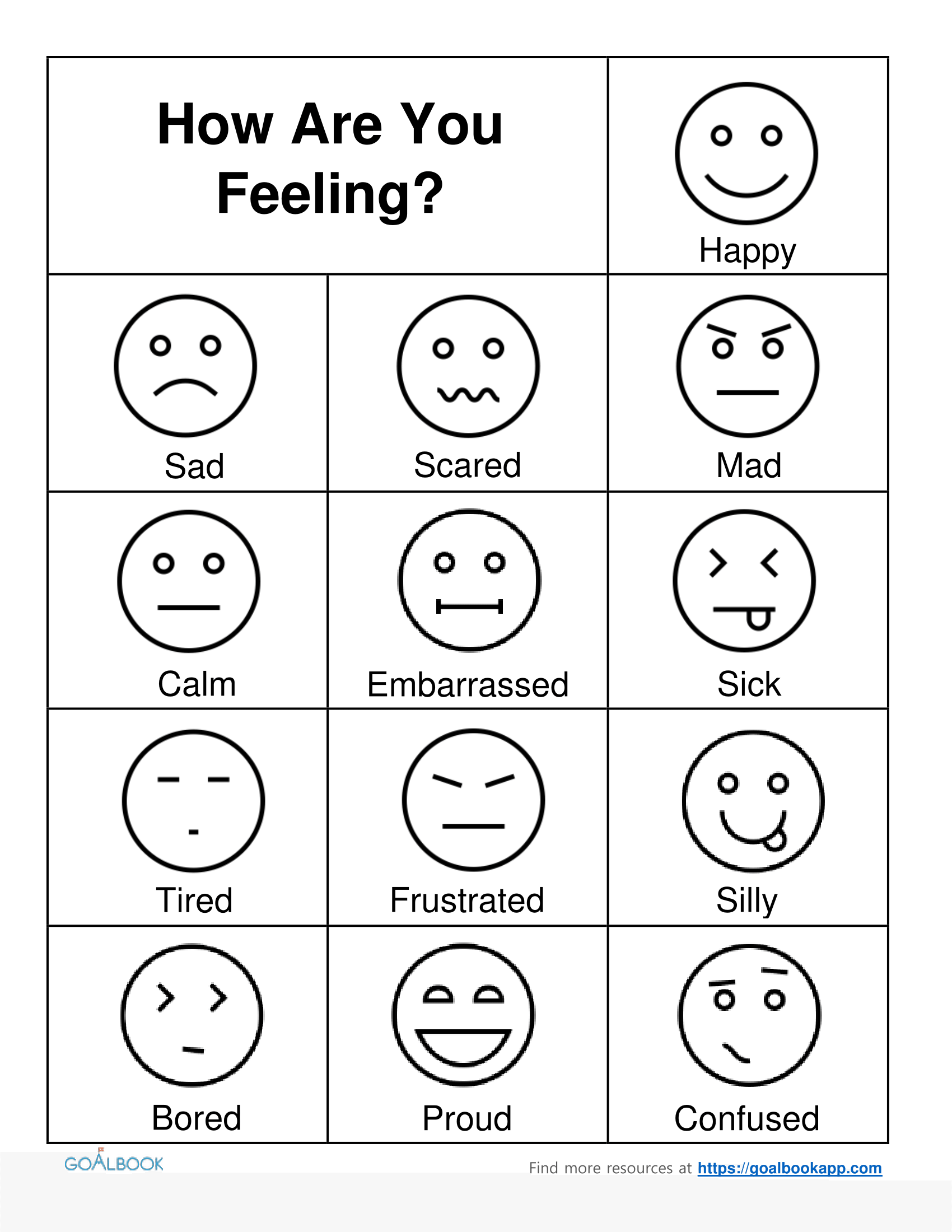 Emotions Charts With Emojis