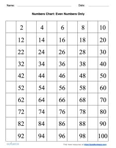 Even numbers chart also udl strategies rh goalbookapp