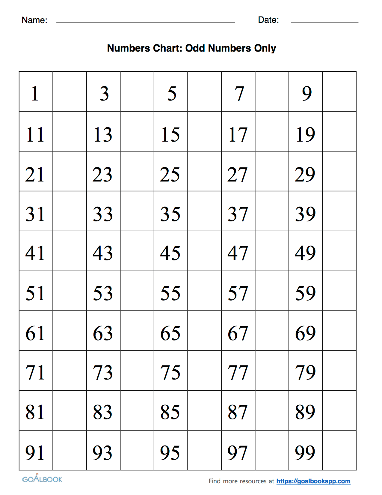 Numbers Chart