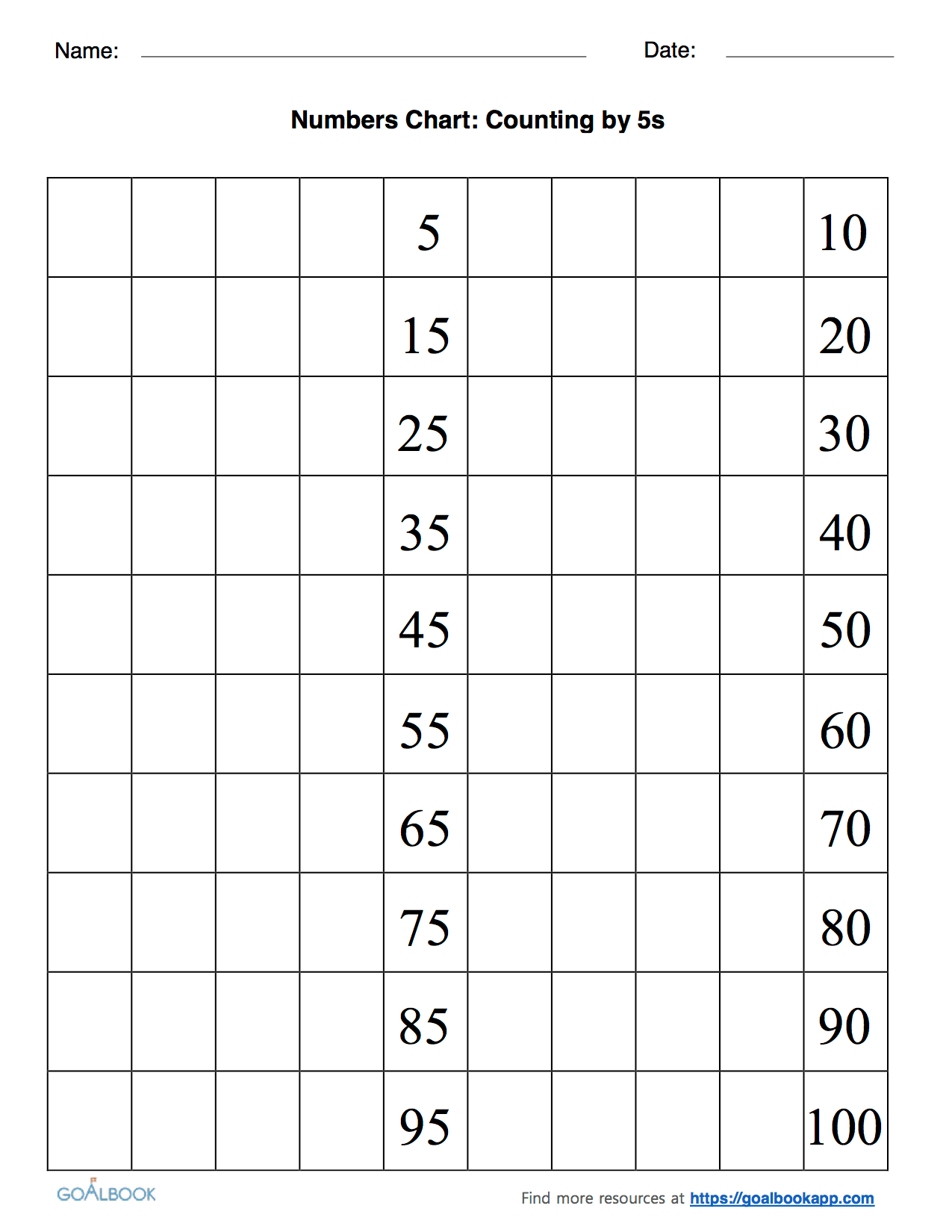 Money Worksheet Counting 5s
