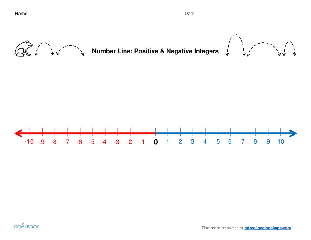 medium resolution of Number Line   UDL Strategies - Goalbook Toolkit