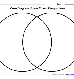 2 circle venn diagrams [ 2200 x 1700 Pixel ]