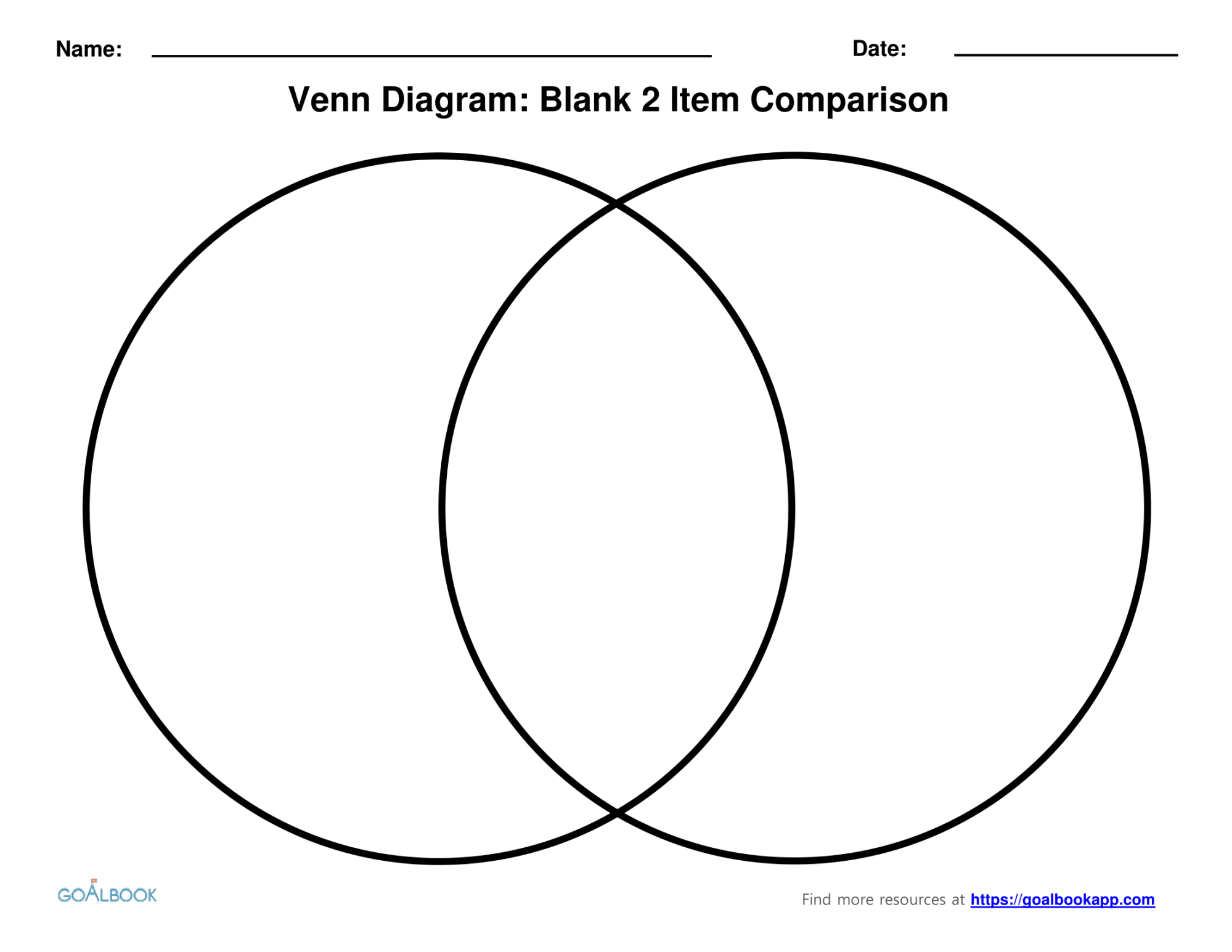 hight resolution of venn diagram