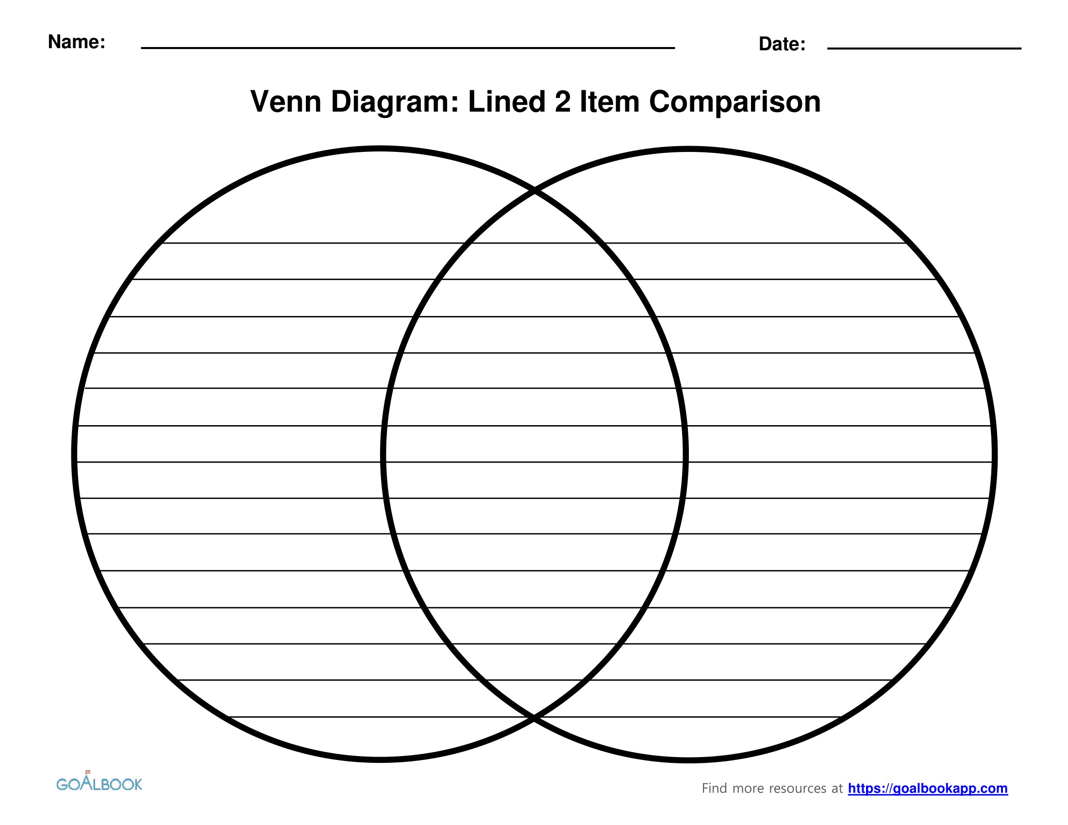 Way venn diagram template 3 way venn diagram template pooptronica