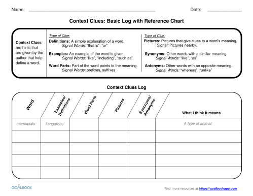small resolution of Context Clues   UDL Strategies - Goalbook Toolkit