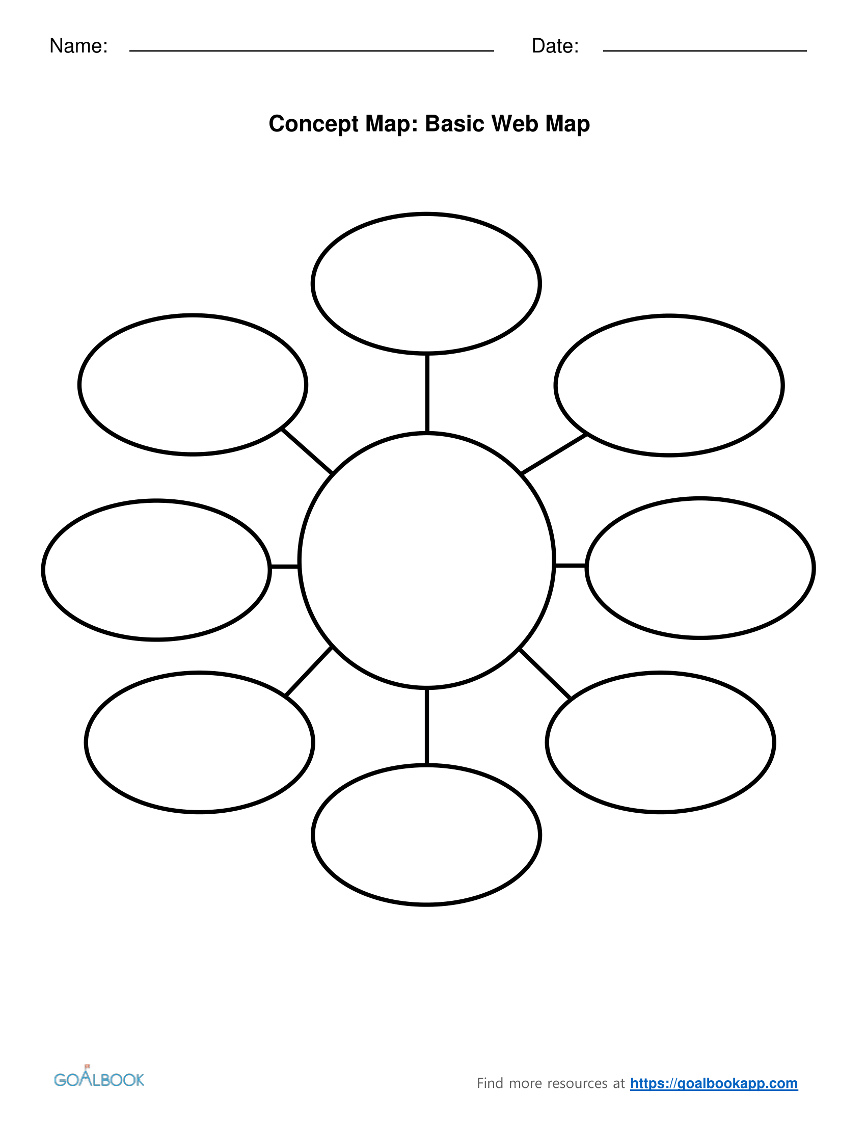 Bubble Map Graphic Organizer