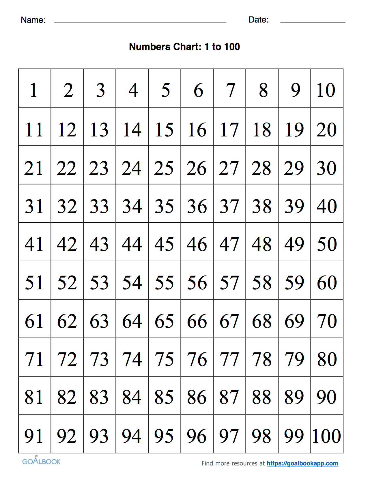 Printable Numbers Chart 1 100 That Are Juicy