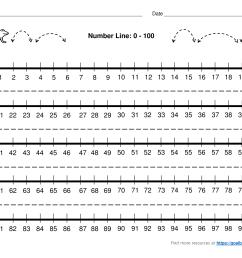 Number Line   UDL Strategies - Goalbook Toolkit [ 1700 x 2200 Pixel ]
