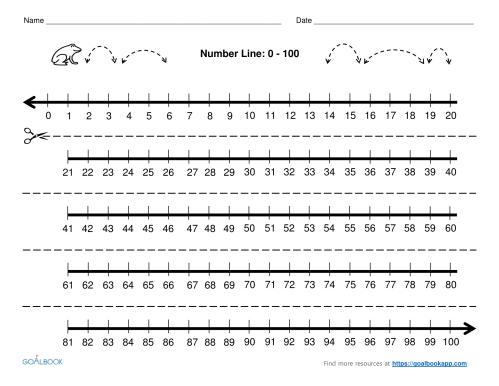 small resolution of Number Line   UDL Strategies - Goalbook Toolkit