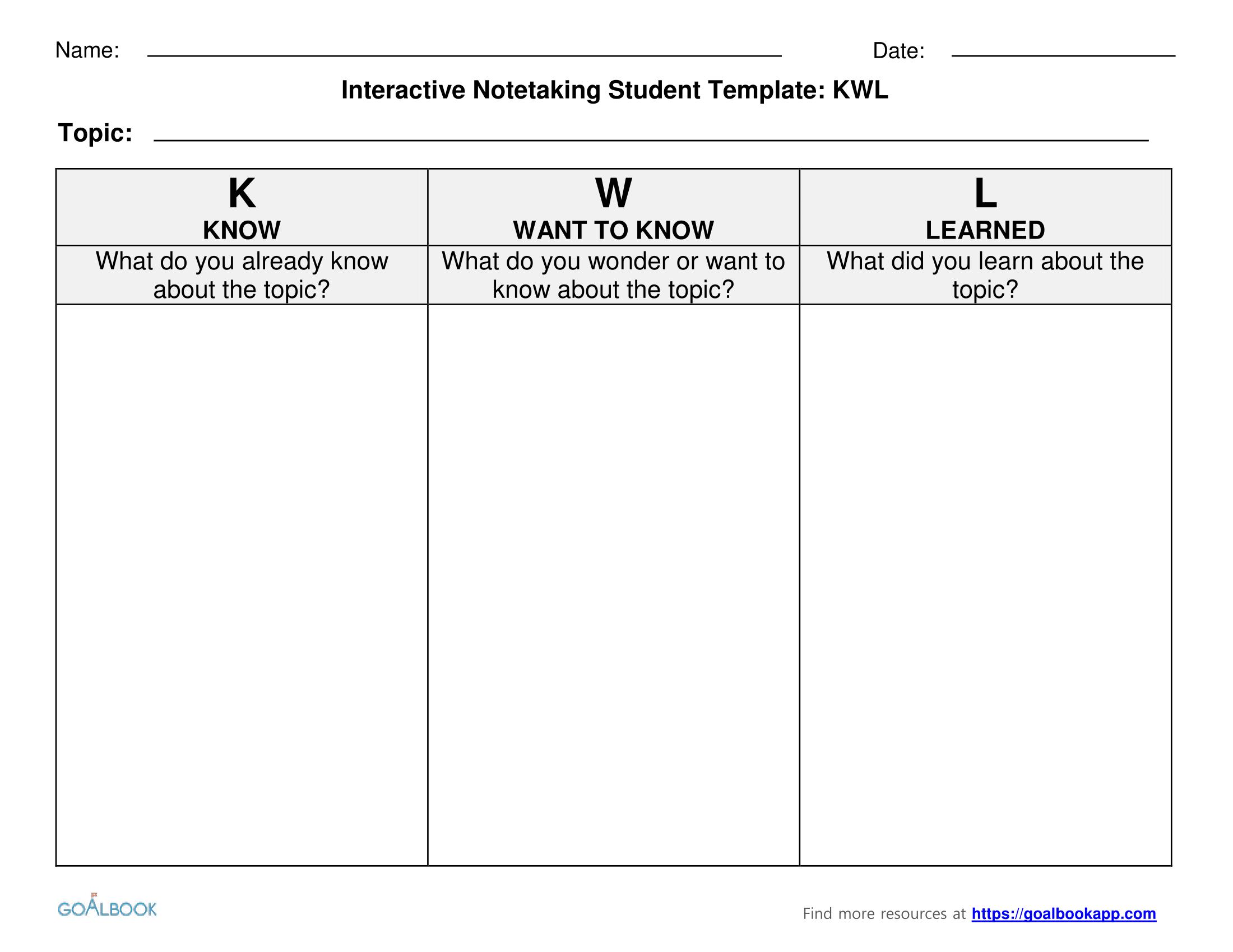 Interactive Notetaking   UDL Strategies