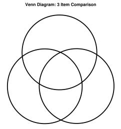 venn diagram udl strategies goalbook toolkit [ 1700 x 2200 Pixel ]