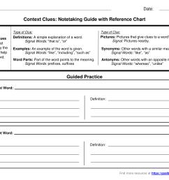 Context Clues   UDL Strategies - Goalbook Toolkit [ 1700 x 2200 Pixel ]