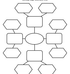 graphic organizer [ 1700 x 2200 Pixel ]