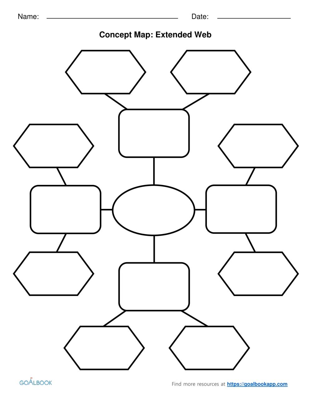 medium resolution of graphic organizer
