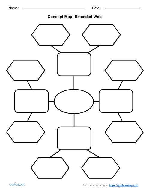 small resolution of graphic organizer