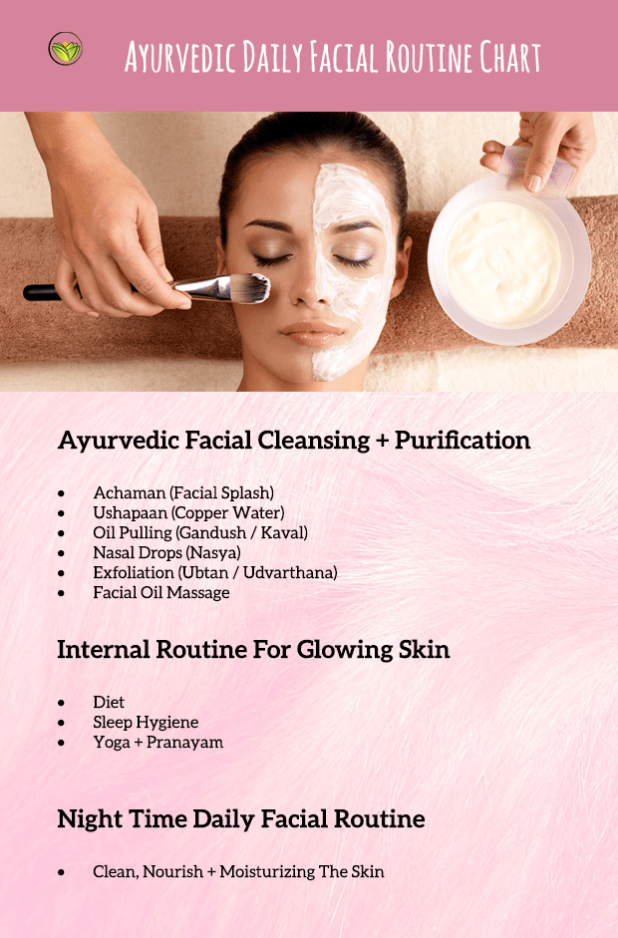 Ayurvedic daily facial routine chart, a daily facial care routine from Ayurveda.