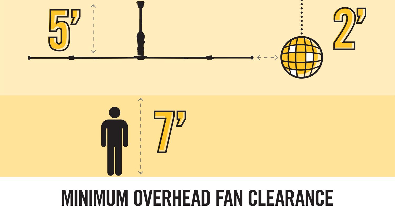 How Big Should A Ceiling Fan Be?